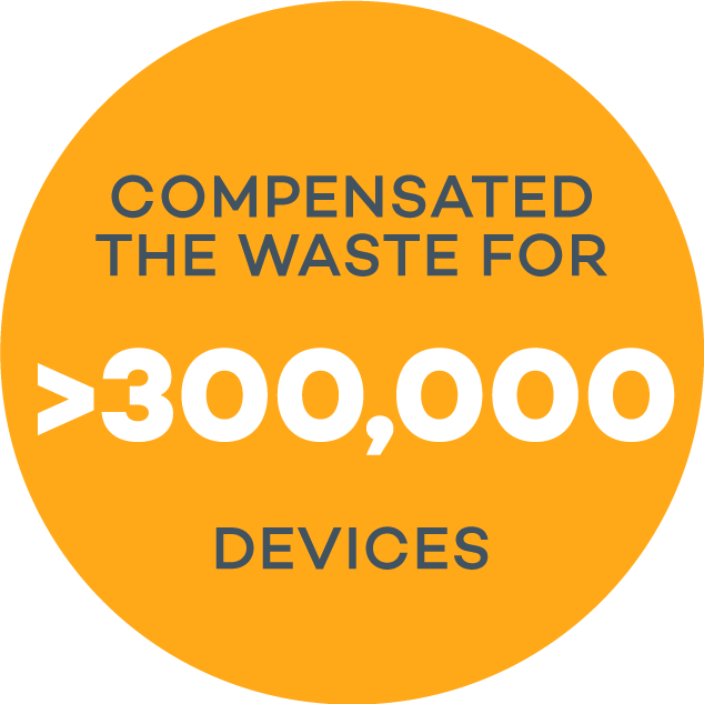 Compensated >300,000 devices