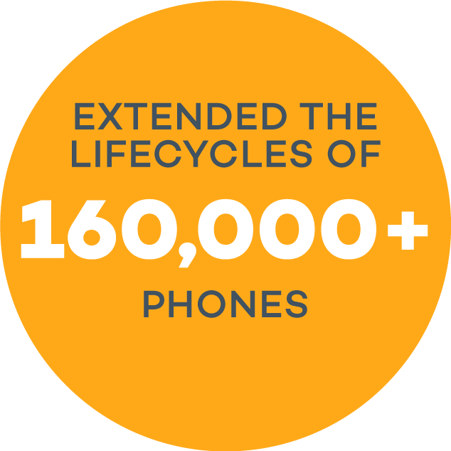 160,000 lifecycles extended